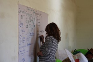 Drawing what Sustainability means to the women of Capura.